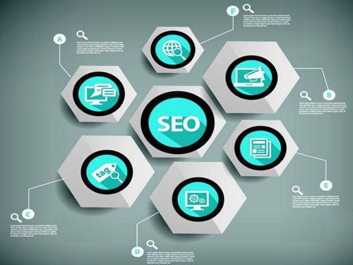 SEO网站优化完整步骤