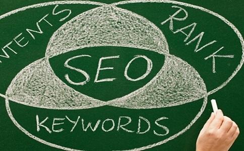 网络推广要怎样筛选适当的关键词?